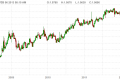 Il Giappone continua a svalutare lo yen