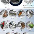 Tra il 2016 e il 2019 l'Austria emetterà dodici monete dedicate ad altrettanti animali. Si tratta di monete da 3 euro in cupronickel; ognuna di esse pesa 16 grammi ed […]