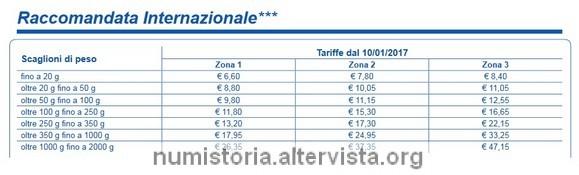 tariffe_postali_2017