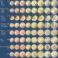 Questa immagine mostra tutte le 266 monete ordinarie emesse finora dai paesi dell'area euro. Sono mostrate sia le variazioni dei lati comuni (avvenute nel 2007), sia quelle delle facce nazionali. […]