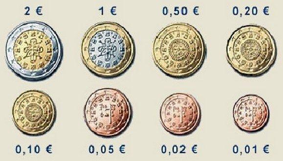Portogallo, tiratura monete ordinarie 2018